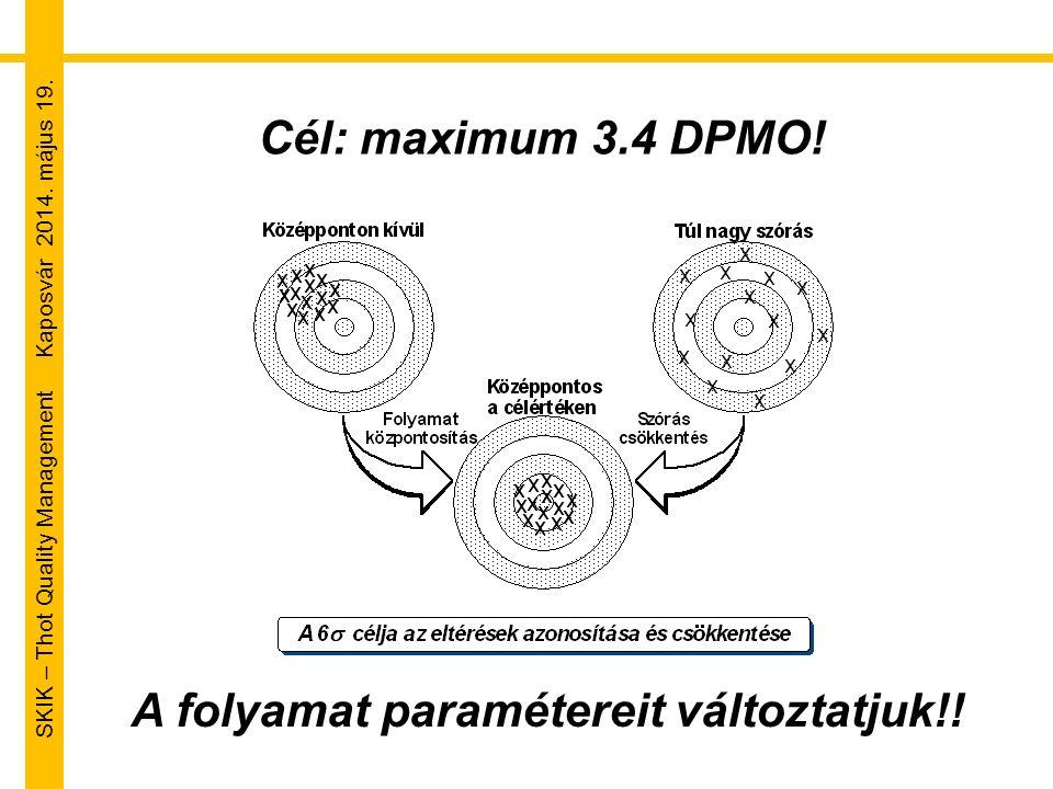 SKIK – Thot Quality Management Kaposvár 2014. május 19. A folyamat paramétereit változtatjuk!! Cél: maximum 3.4 DPMO!