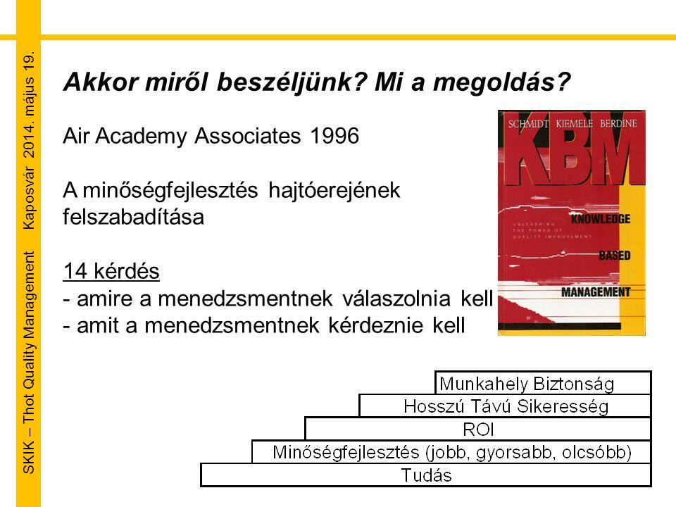 SKIK – Thot Quality Management Kaposvár 2014. május 19. Akkor miről beszéljünk? Mi a megoldás? Air Academy Associates 1996 A minőségfejlesztés hajtóer