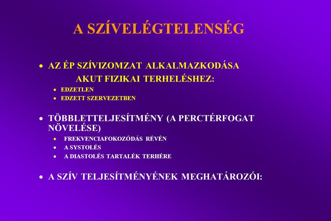 A SZÍVELÉGTELENSÉG  TÖBBLETTELJESÍTMÉNY (A PERC- TÉRFOGAT NÖVELÉSE)  FREKVENCIAFOKOZÓDÁS RÉVÉN  A SYSTOLÉS ( A KONTRAKTILITÁS NÖVELÉSE RÉVÉN)  A DIASTOLÉS TARTALÉK TERHÉRE (NAGYOBB PRELOAD RÉVÉN TÖRTÉNIK)