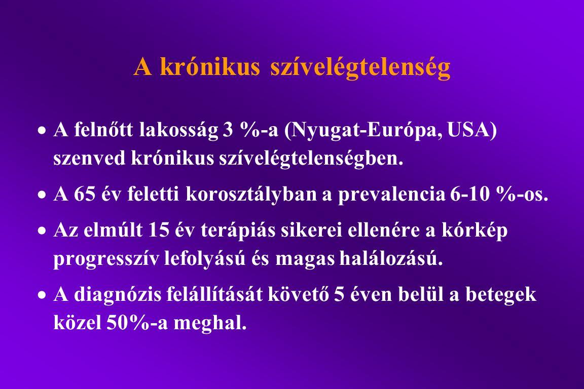 A krónikus szívelégtelenség  A felnőtt lakosság 3 %-a (Nyugat-Európa, USA) szenved krónikus szívelégtelenségben.  A 65 év feletti korosztályban a pr