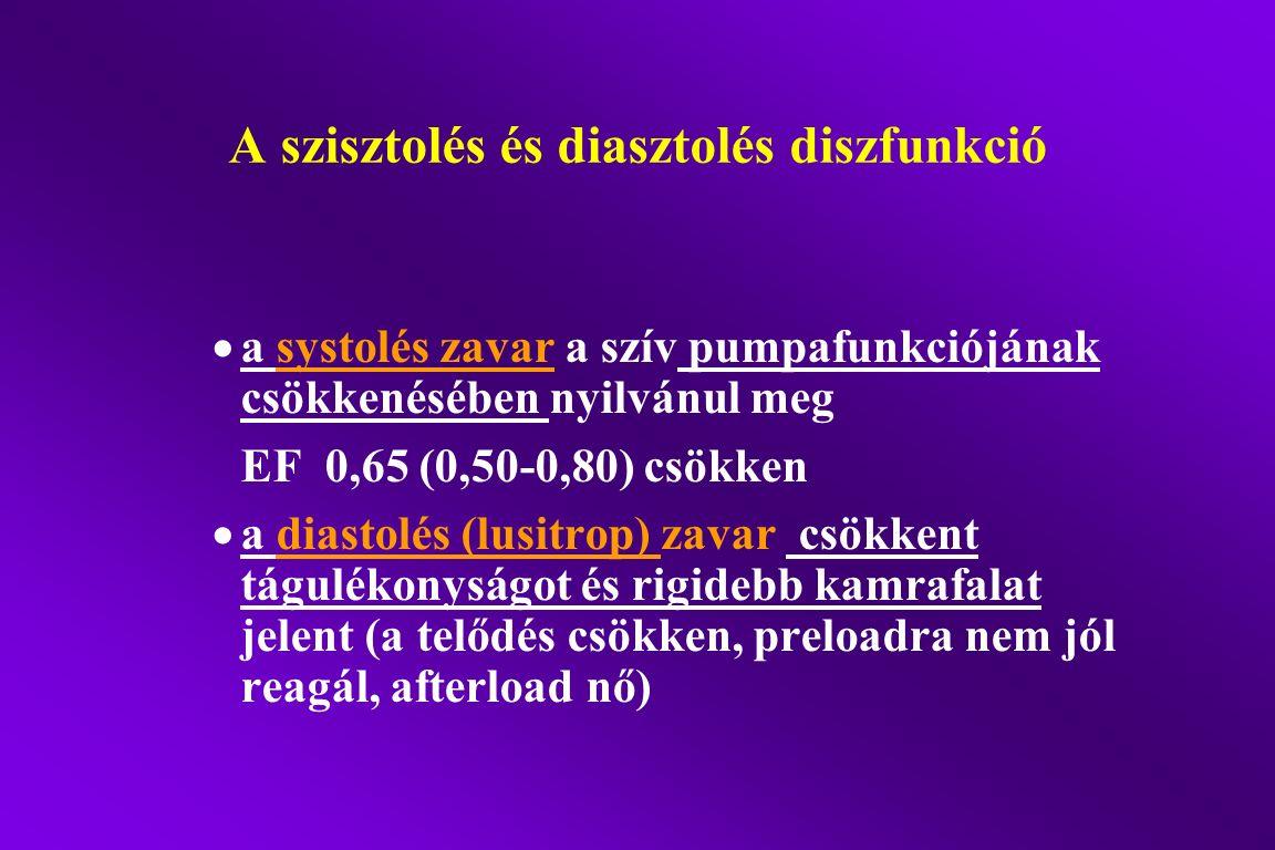 A szisztolés és diasztolés diszfunkció  a systolés zavar a szív pumpafunkciójának csökkenésében nyilvánul meg EF 0,65 (0,50-0,80) csökken  a diastol
