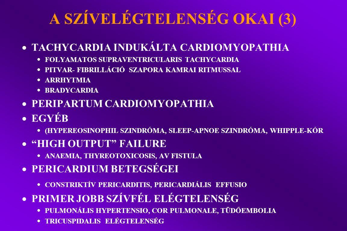A SZÍVELÉGTELENSÉG OKAI (3)  TACHYCARDIA INDUKÁLTA CARDIOMYOPATHIA  FOLYAMATOS SUPRAVENTRICULARIS TACHYCARDIA  PITVAR- FIBRILLÁCIÓ SZAPORA KAMRAI R