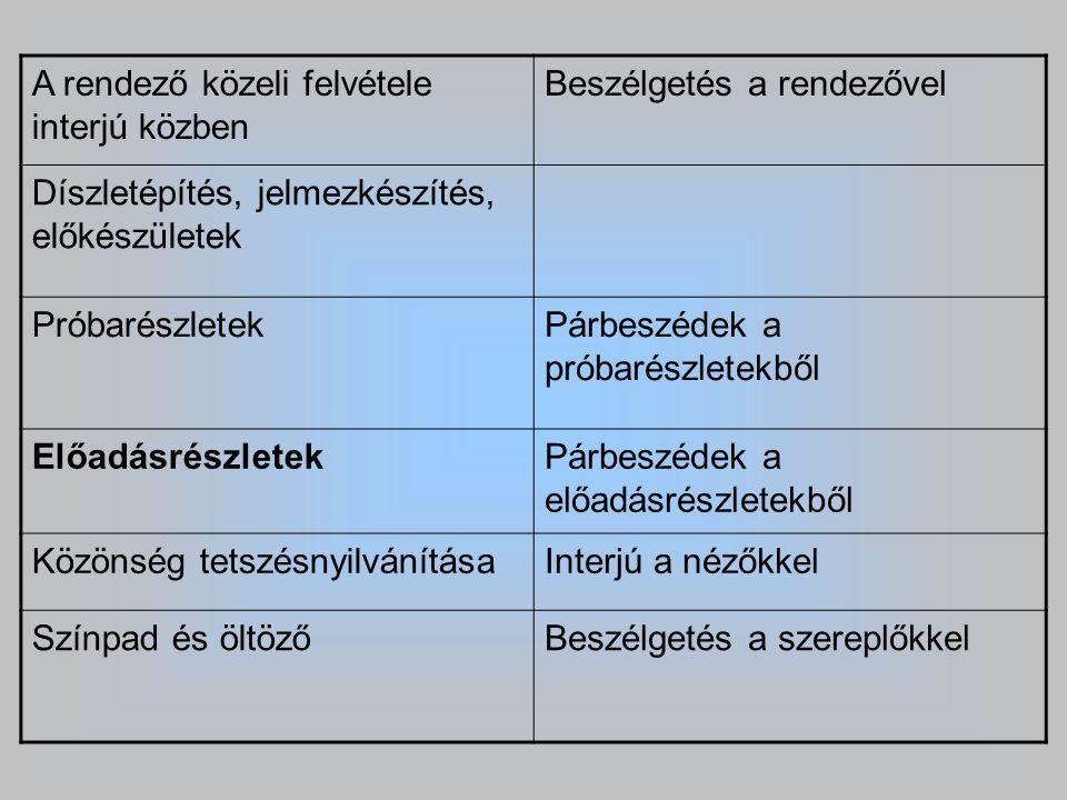 Felhasznált linkek – színdarabok szereplőválogatás ismerkedés a forgatókönyvvel http://www.mmi.hu/vizual_p/ludas_matyi2.rtf http://suliháló.hu/pedagogus/iskolai-forgatokonyvek- szovegkonyvek/4813-melyiket-a-kilenc-kozul