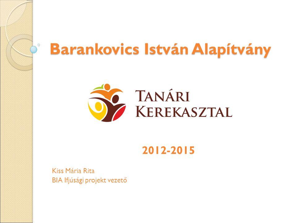 Barankovics István Alapítvány 2012-2015 Kiss Mária Rita BIA Ifjúsági projekt vezető