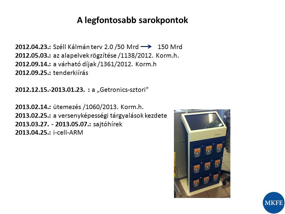 A legfontosabb sarokpontok 2012.04.23.: Széll Kálmán terv 2.0 /50 Mrd 150 Mrd 2012.05.03.: az alapelvek rögzítése /1138/2012. Korm.h. 2012.09.14.: a v