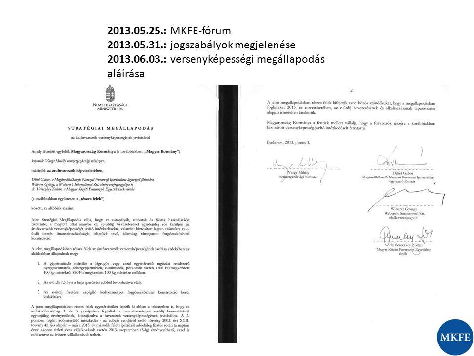 2013.05.25.: MKFE-fórum 2013.05.31.: jogszabályok megjelenése 2013.06.03.: versenyképességi megállapodás aláírása