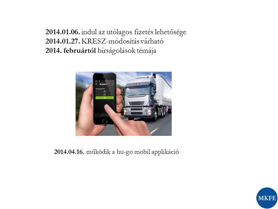 2014.04.16. működik a hu-go mobil applikáció 2014.01.06. indul az utólagos fizetés lehetősége 2014.01.27. KRESZ-módosítás várható 2014. februártól bír