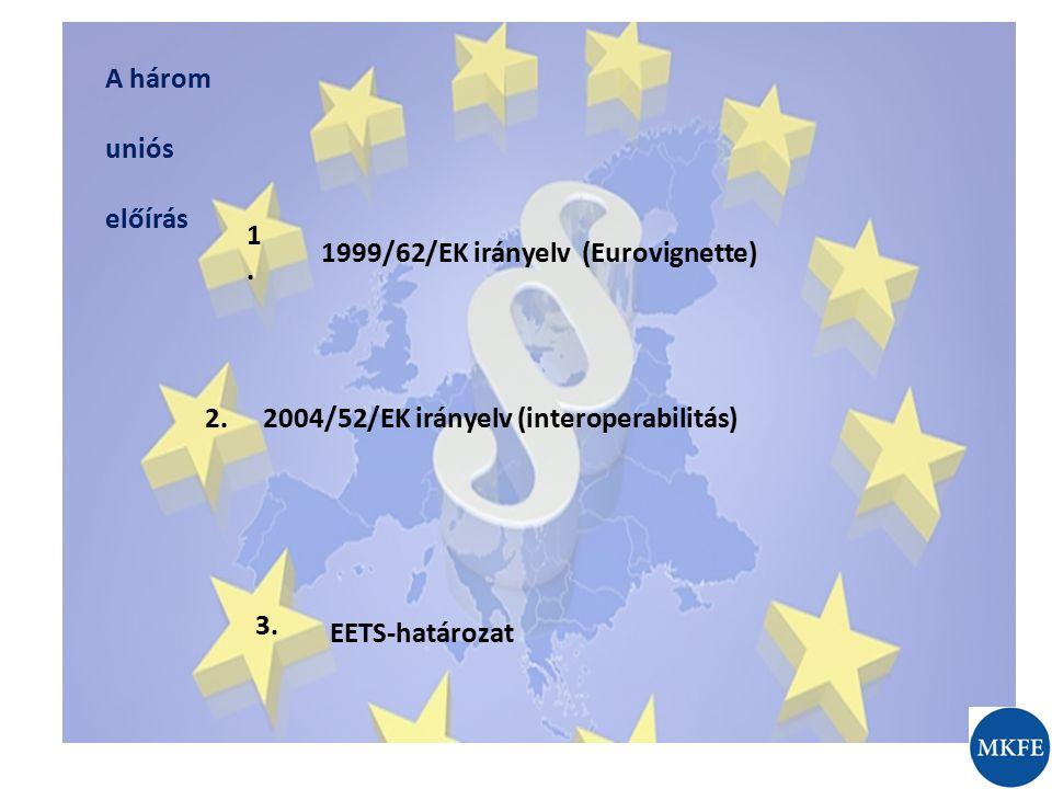 A három uniós előírás 1999/62/EK irányelv (Eurovignette) 2004/52/EK irányelv (interoperabilitás) EETS-határozat 1.1. 2. 3.