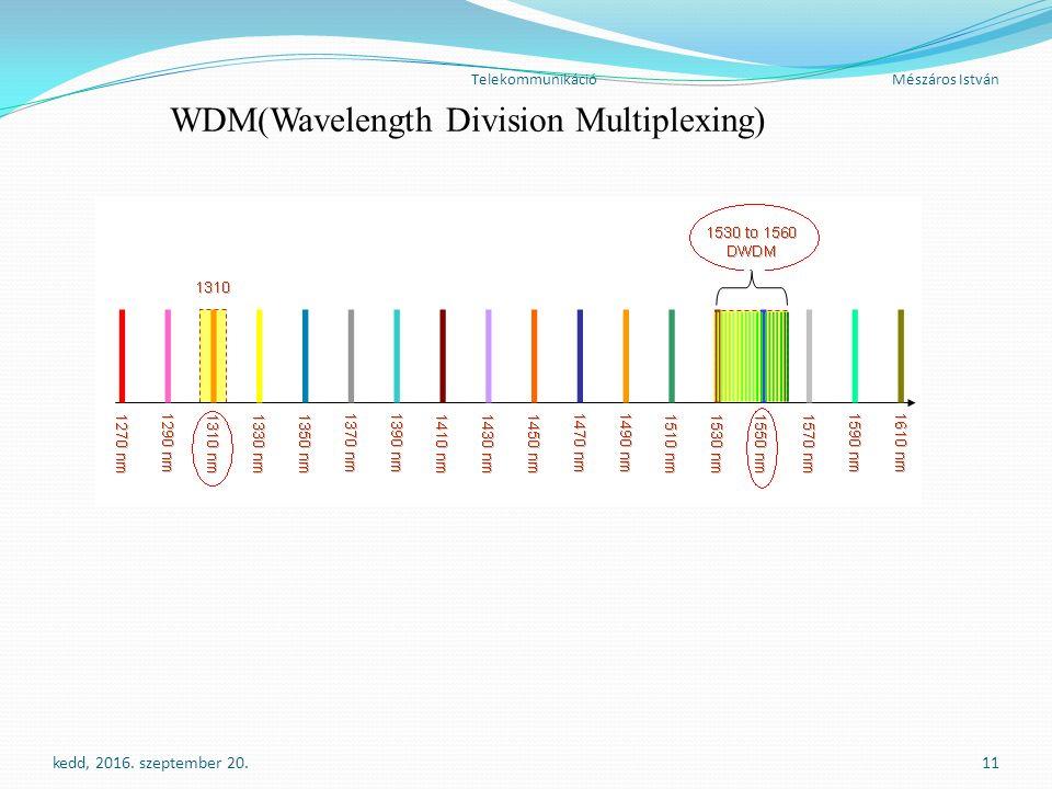 TelekommunikációMészáros István WDM(Wavelength Division Multiplexing) kedd, 2016. szeptember 20.11