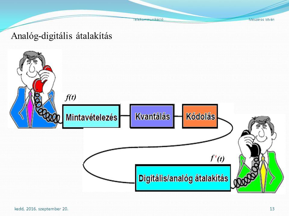 TelekommunikációMészáros István Analóg-digitális átalakítás kedd, 2016. szeptember 20.13
