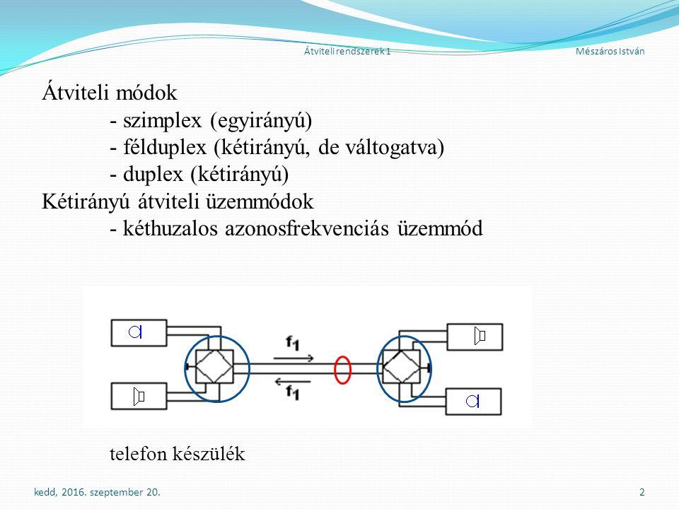 Átviteli rendszerek 1Mészáros István Átviteli módok - szimplex (egyirányú) - félduplex (kétirányú, de váltogatva) - duplex (kétirányú) Kétirányú átviteli üzemmódok - kéthuzalos azonosfrekvenciás üzemmód telefon készülék kedd, 2016.
