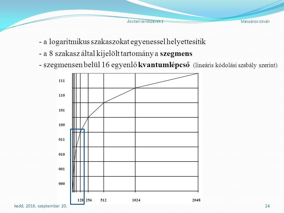 Átviteli rendszerek 1Mészáros István - a logaritmikus szakaszokat egyenessel helyettesítik - a 8 szakasz által kijelölt tartomány a szegmens - szegmensen belül 16 egyenlő kvantumlépcső (lineáris kódolási szabály szerint) kedd, 2016.