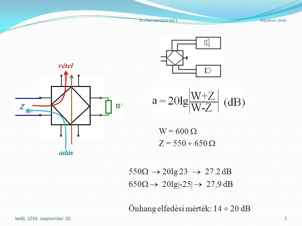 Átviteli rendszerek 1 Mészáros István W = 600  Z = 550  650  550   20lg 23  27.2 dB 650   20lg  -25   27,9 dB Önhang elfedési mérték: 14  20 dB kedd, 2016.
