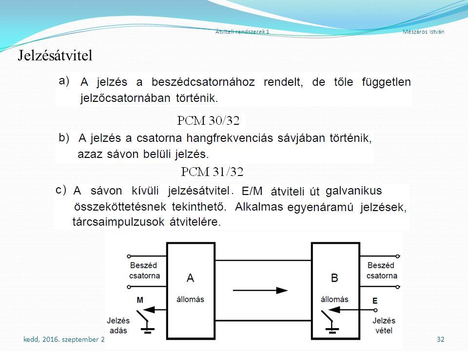 Átviteli rendszerek 1 Mészáros István Jelzésátvitel kedd, 2016. szeptember 20.32