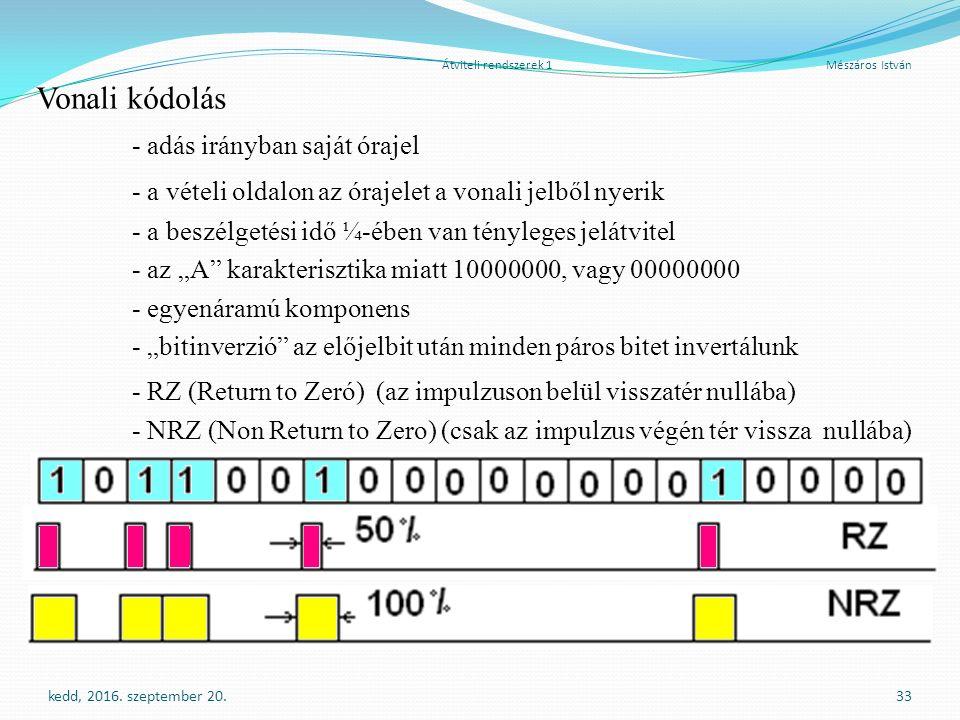 """Átviteli rendszerek 1 Mészáros István Vonali kódolás - adás irányban saját órajel - a vételi oldalon az órajelet a vonali jelből nyerik - a beszélgetési idő ¼-ében van tényleges jelátvitel - az """"A karakterisztika miatt 10000000, vagy 00000000 - egyenáramú komponens - """"bitinverzió az előjelbit után minden páros bitet invertálunk - RZ (Return to Zeró) (az impulzuson belül visszatér nullába) - NRZ (Non Return to Zero) (csak az impulzus végén tér vissza nullába) kedd, 2016."""