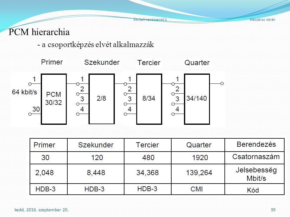 Átviteli rendszerek 1 Mészáros István PCM hierarchia - a csoportképzés elvét alkalmazzák kedd, 2016.