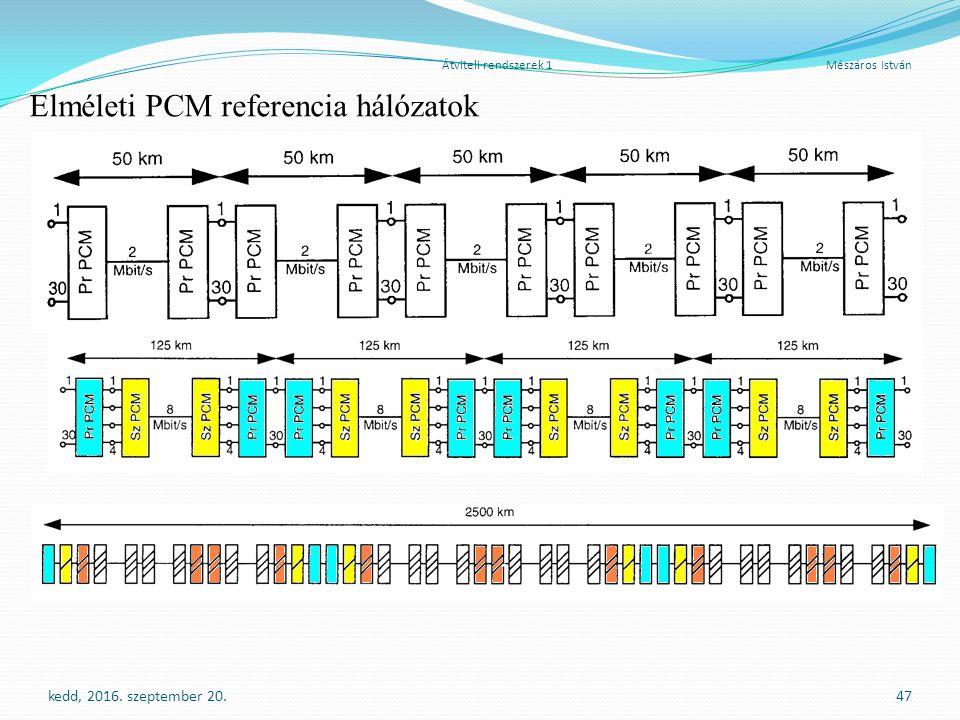 Átviteli rendszerek 1 Mészáros István Elméleti PCM referencia hálózatok kedd, 2016.