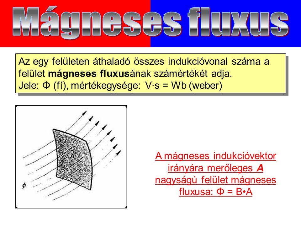 A mágneses indukcióvektor irányára merőleges A nagyságú felület mágneses fluxusa: Φ = BA Az egy felületen áthaladó összes indukcióvonal száma a felület mágneses fluxusának számértékét adja.