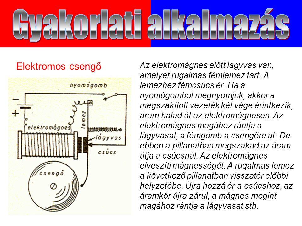 Az elektromágnes előtt lágyvas van, amelyet rugalmas fémlemez tart.