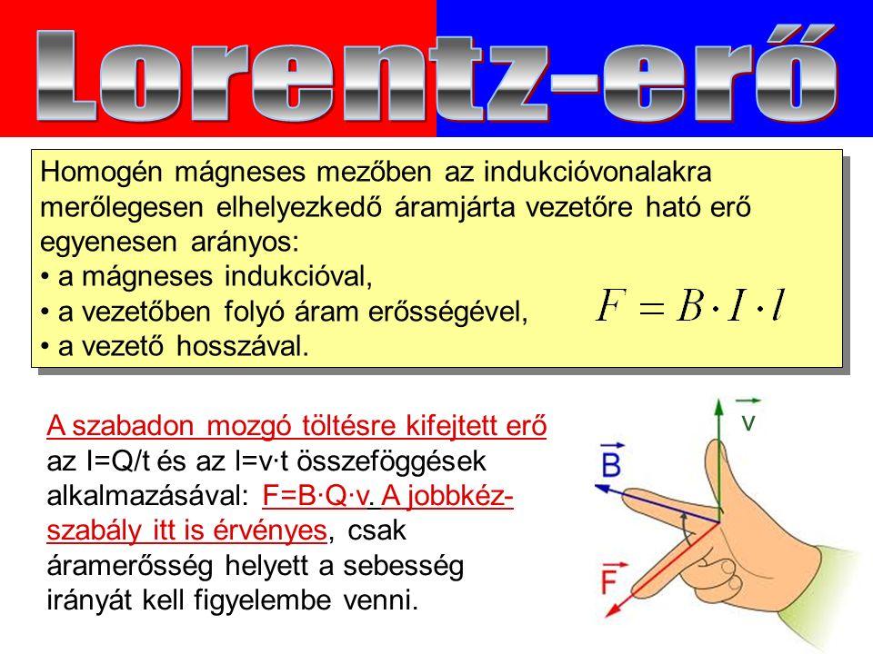 Homogén mágneses mezőben az indukcióvonalakra merőlegesen elhelyezkedő áramjárta vezetőre ható erő egyenesen arányos: a mágneses indukcióval, a vezetőben folyó áram erősségével, a vezető hosszával.