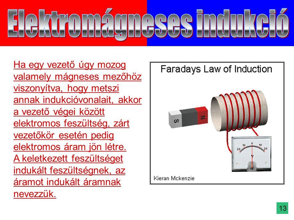 Ha egy vezető úgy mozog valamely mágneses mezőhöz viszonyítva, hogy metszi annak indukcióvonalait, akkor a vezető végei között elektromos feszültség, zárt vezetőkör esetén pedig elektromos áram jön létre.