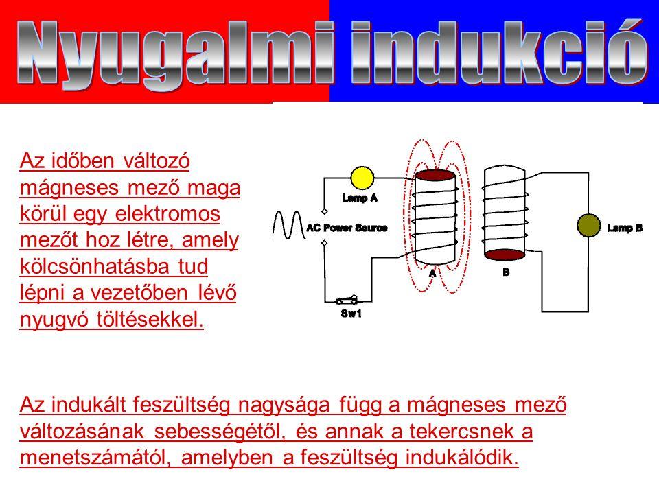Az időben változó mágneses mező maga körül egy elektromos mezőt hoz létre, amely kölcsönhatásba tud lépni a vezetőben lévő nyugvó töltésekkel.