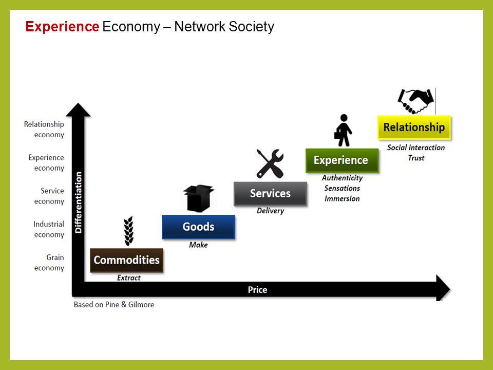 Experience Economy – Network Society