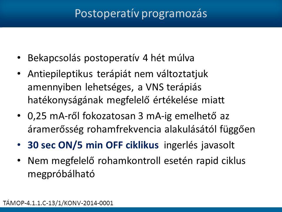 Postoperatív programozás Bekapcsolás postoperatív 4 hét múlva Antiepileptikus terápiát nem változtatjuk amennyiben lehetséges, a VNS terápiás hatékonyságának megfelelő értékelése miatt 0,25 mA-ről fokozatosan 3 mA-ig emelhető az áramerősség rohamfrekvencia alakulásától függően 30 sec ON/5 min OFF ciklikus ingerlés javasolt Nem megfelelő rohamkontroll esetén rapid ciklus megpróbálható TÁMOP-4.1.1.C-13/1/KONV-2014-0001
