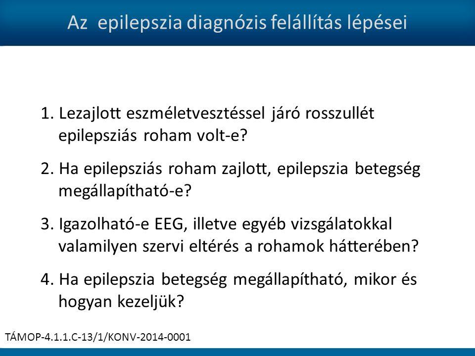Az epilepszia diagnózis felállítás lépései 1.