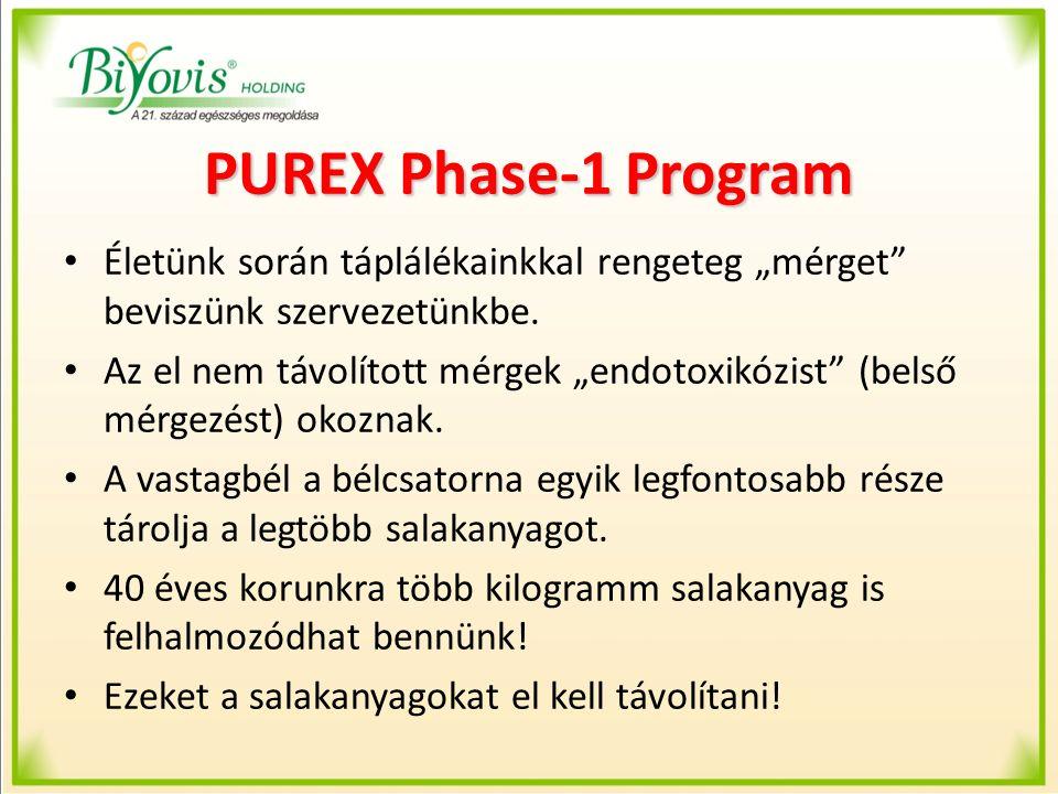 """PUREX Phase-1 Program Életünk során táplálékainkkal rengeteg """"mérget"""" beviszünk szervezetünkbe. Az el nem távolított mérgek """"endotoxikózist"""" (belső mé"""