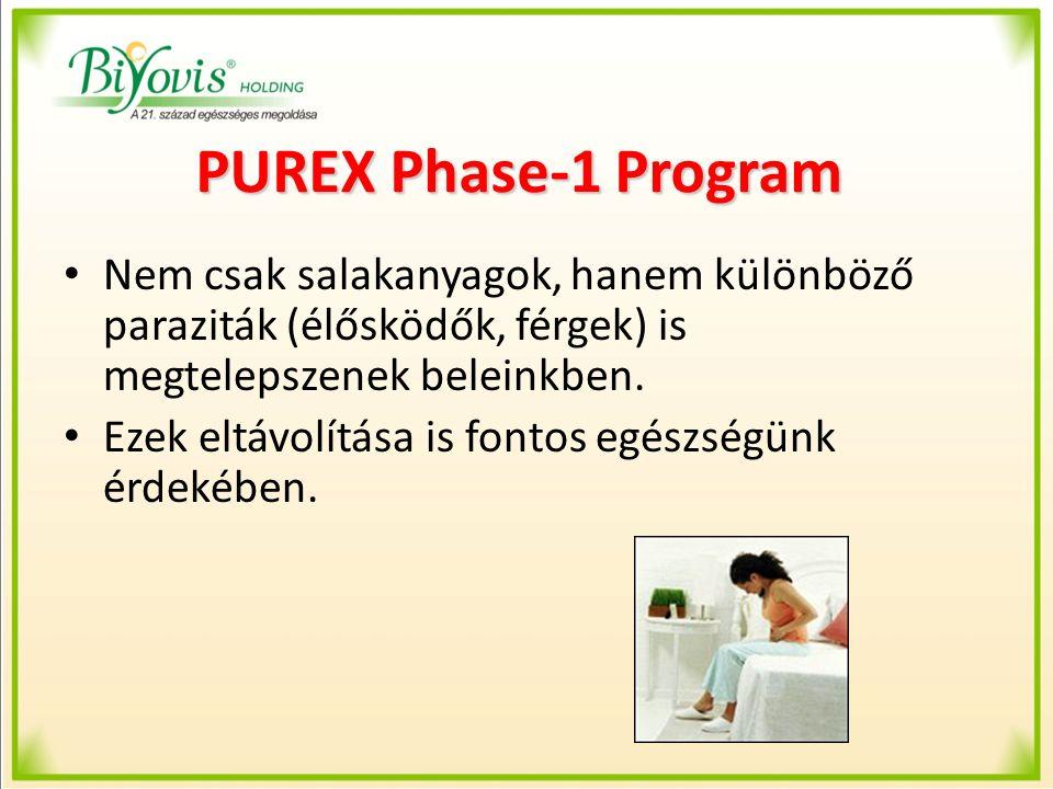PUREX Phase-1 Program Nem csak salakanyagok, hanem különböző paraziták (élősködők, férgek) is megtelepszenek beleinkben. Ezek eltávolítása is fontos e