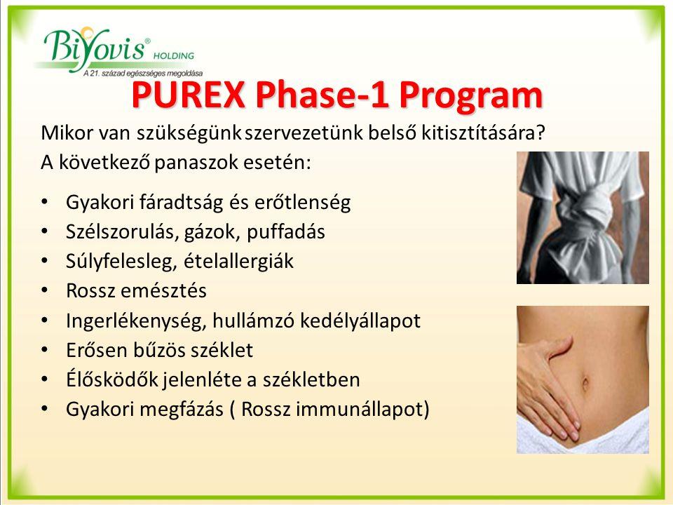 PUREX Phase-1 Program Mikor van szükségünk szervezetünk belső kitisztítására? A következő panaszok esetén: Gyakori fáradtság és erőtlenség Szélszorulá