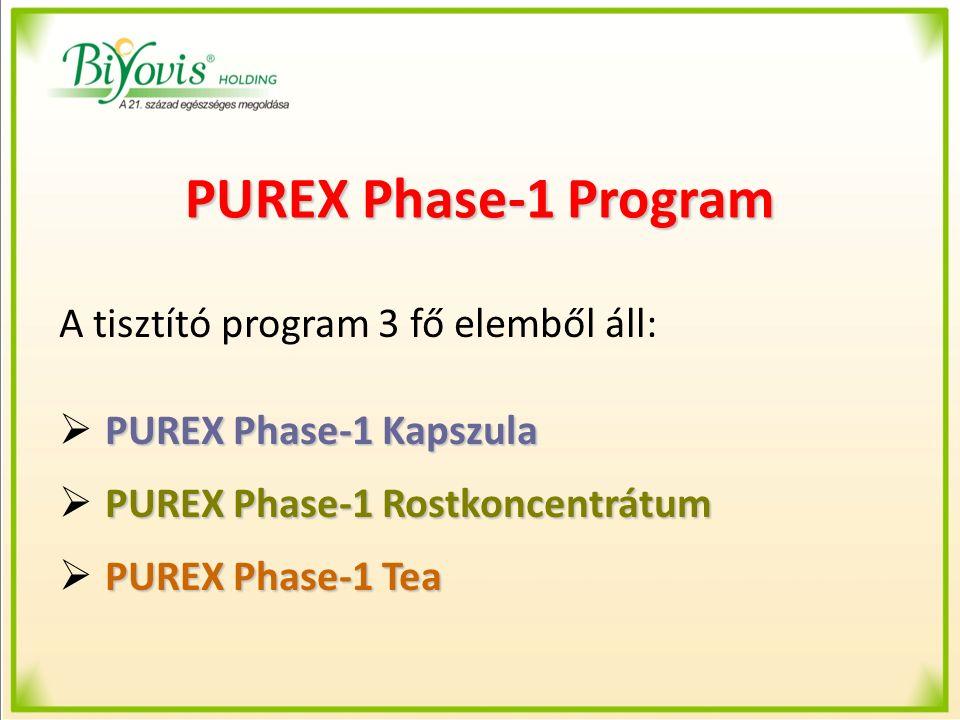 PUREX Phase-1 Program A tisztító program 3 fő elemből áll: PUREX Phase-1 Kapszula  PUREX Phase-1 Kapszula PUREX Phase-1 Rostkoncentrátum  PUREX Phas