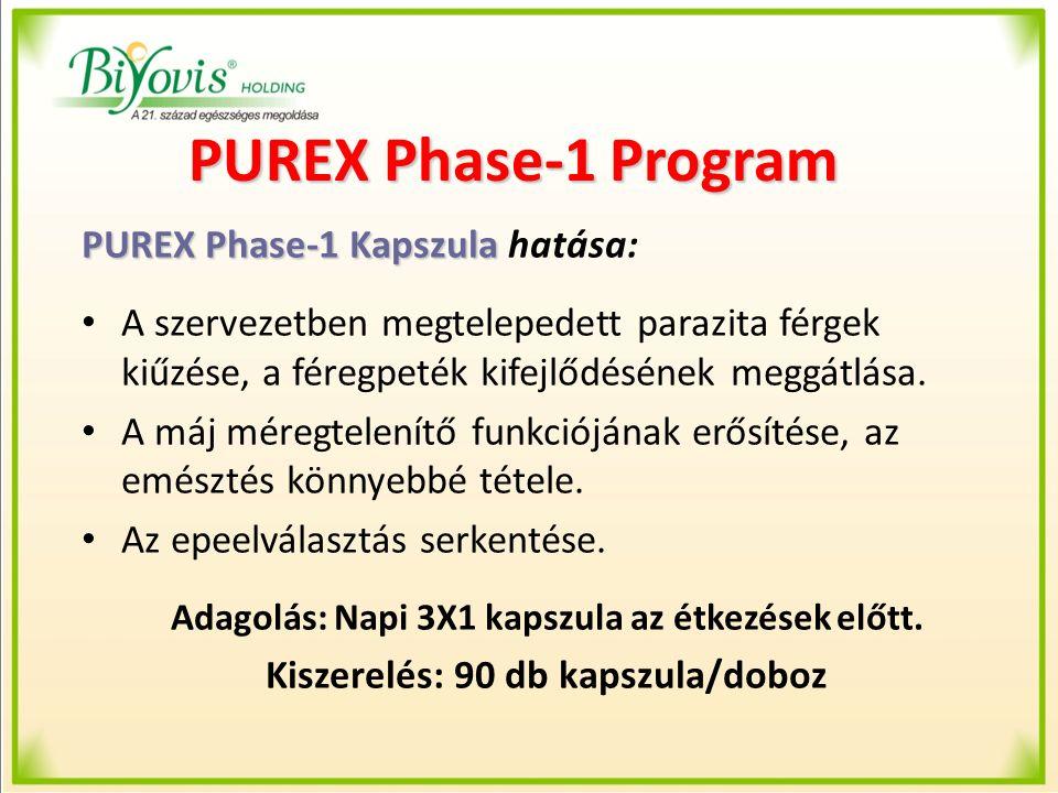 PUREX Phase-1 Program PUREX Phase-1 Kapszula PUREX Phase-1 Kapszula hatása: A szervezetben megtelepedett parazita férgek kiűzése, a féregpeték kifejlő