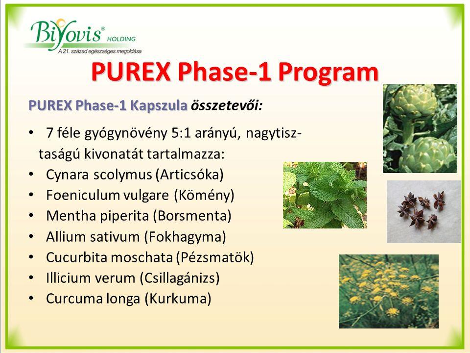 PUREX Phase-1 Program PUREX Phase-1 Kapszula PUREX Phase-1 Kapszula összetevői: 7 féle gyógynövény 5:1 arányú, nagytisz- taságú kivonatát tartalmazza: