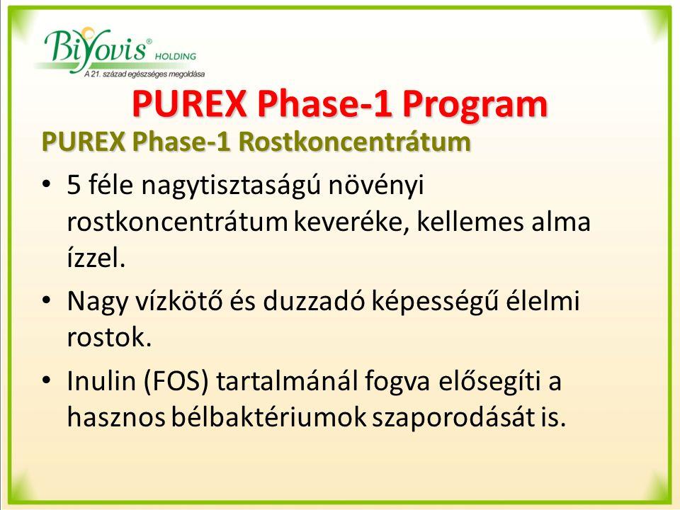 PUREX Phase-1 Program PUREX Phase-1 Rostkoncentrátum 5 féle nagytisztaságú növényi rostkoncentrátum keveréke, kellemes alma ízzel. Nagy vízkötő és duz