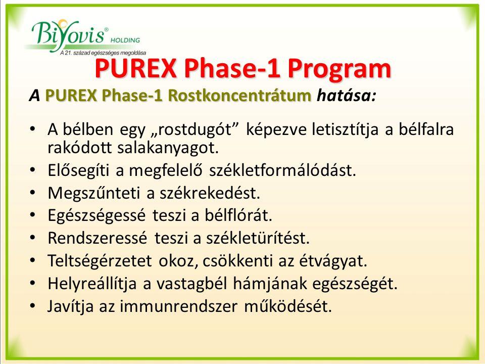 """PUREX Phase-1 Program PUREX Phase-1 Rostkoncentrátum A PUREX Phase-1 Rostkoncentrátum hatása: A bélben egy """"rostdugót"""" képezve letisztítja a bélfalra"""