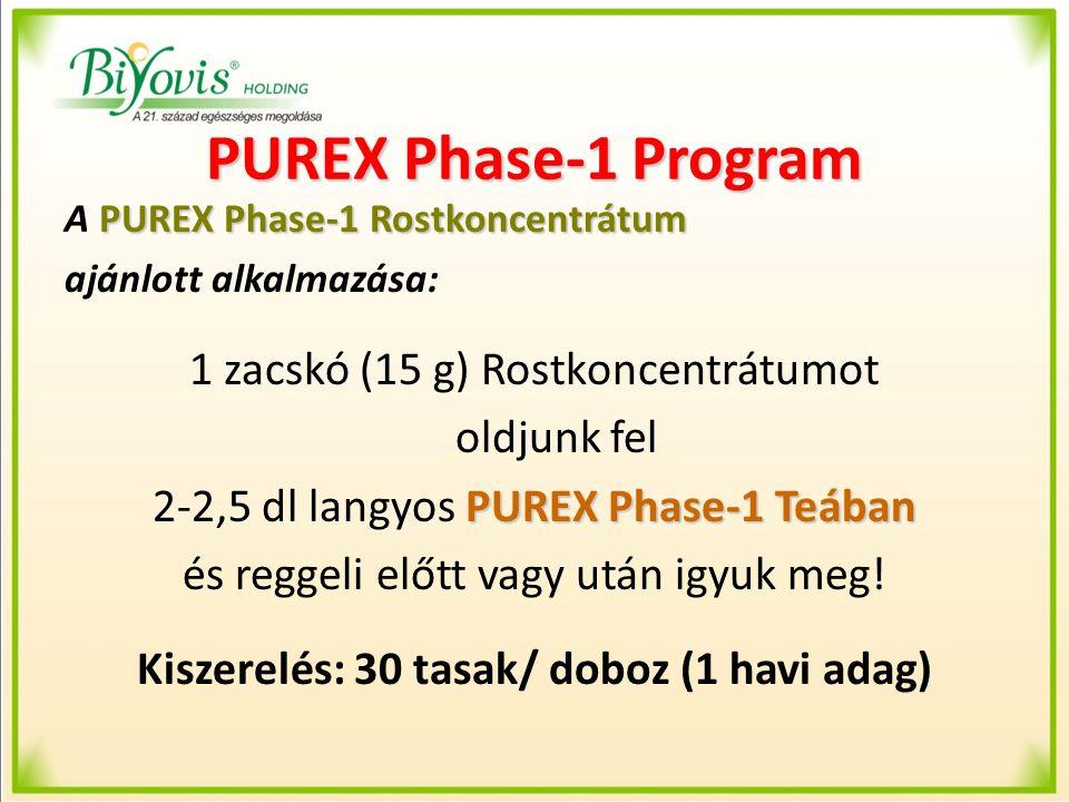 PUREX Phase-1 Program PUREX Phase-1 Rostkoncentrátum A PUREX Phase-1 Rostkoncentrátum ajánlott alkalmazása: 1 zacskó (15 g) Rostkoncentrátumot oldjunk