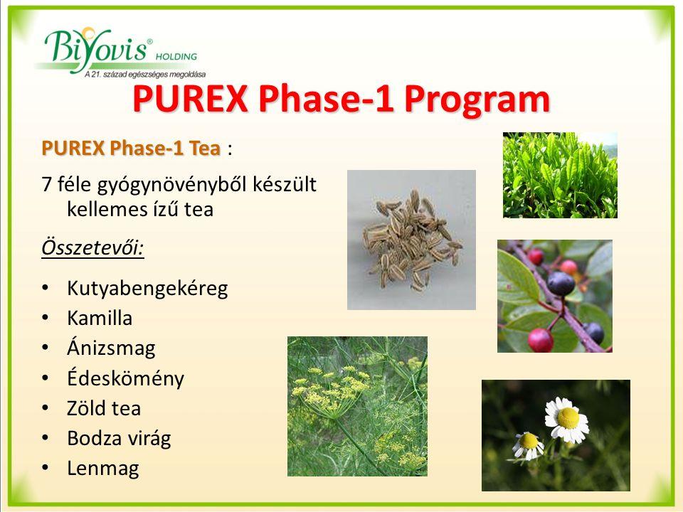 PUREX Phase-1 Program PUREX Phase-1 Tea PUREX Phase-1 Tea : 7 féle gyógynövényből készült kellemes ízű tea Összetevői: Kutyabengekéreg Kamilla Ánizsma