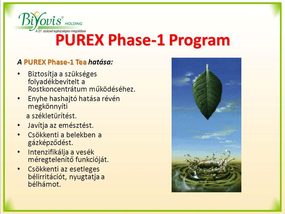 PUREX Phase-1 Program PUREX Phase-1 Tea A PUREX Phase-1 Tea hatása: Biztosítja a szükséges folyadékbevitelt a Rostkoncentrátum működéséhez. Enyhe hash