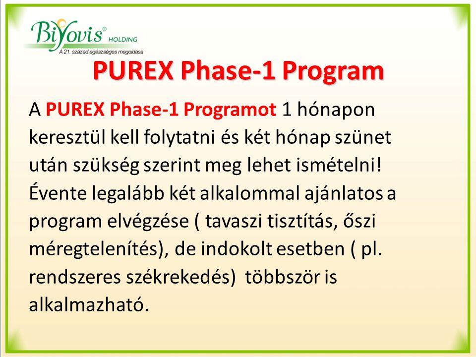 PUREX Phase-1 Program A PUREX Phase-1 Programot 1 hónapon keresztül kell folytatni és két hónap szünet után szükség szerint meg lehet ismételni! Évent