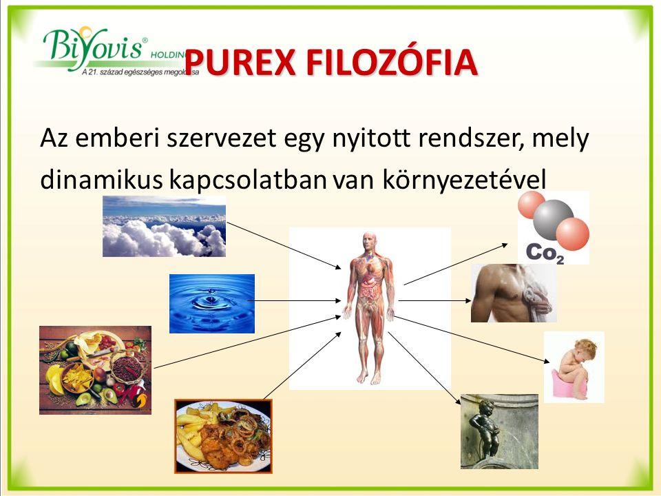 PUREX FILOZÓFIA A tápanyagokkal egyéb anyagok is bejutnak szervezetünkbe ( mérgek, paraziták, élősködők) A táplálkozás minősége a szervezet egészségi állapotát is meghatározza.