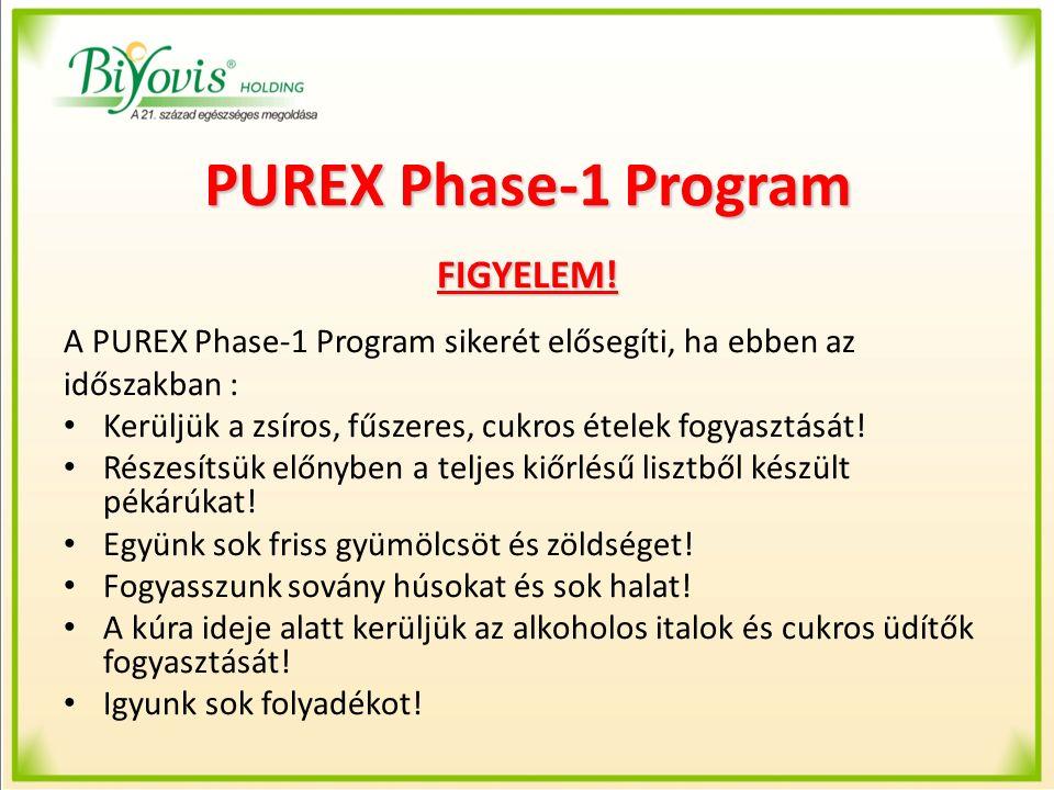 PUREX Phase-1 Program FIGYELEM! A PUREX Phase-1 Program sikerét elősegíti, ha ebben az időszakban : Kerüljük a zsíros, fűszeres, cukros ételek fogyasz