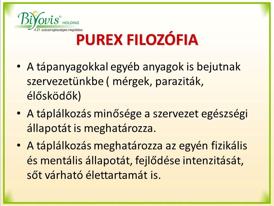 PUREX FILOZÓFIA A tápanyagokkal egyéb anyagok is bejutnak szervezetünkbe ( mérgek, paraziták, élősködők) A táplálkozás minősége a szervezet egészségi