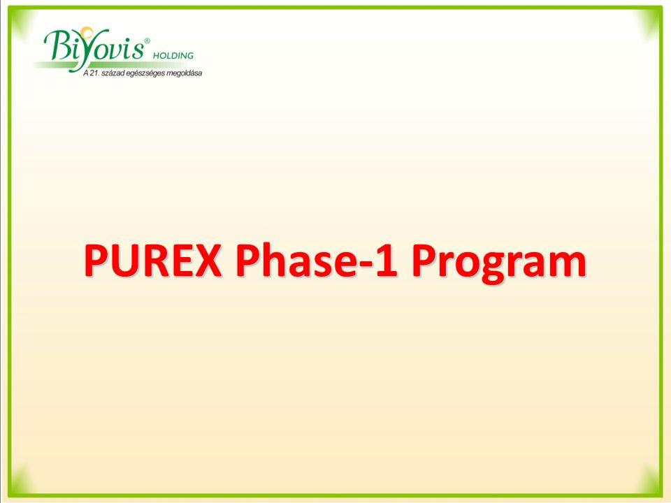 PUREX Phase-1 Program A tisztító program 3 fő elemből áll: PUREX Phase-1 Kapszula  PUREX Phase-1 Kapszula PUREX Phase-1 Rostkoncentrátum  PUREX Phase-1 Rostkoncentrátum PUREX Phase-1 Tea  PUREX Phase-1 Tea
