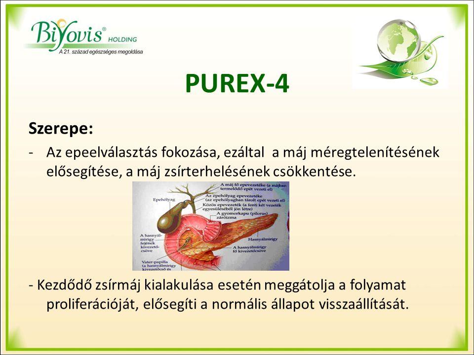 PUREX-4 Szerepe: -Az epeelválasztás fokozása, ezáltal a máj méregtelenítésének elősegítése, a máj zsírterhelésének csökkentése.