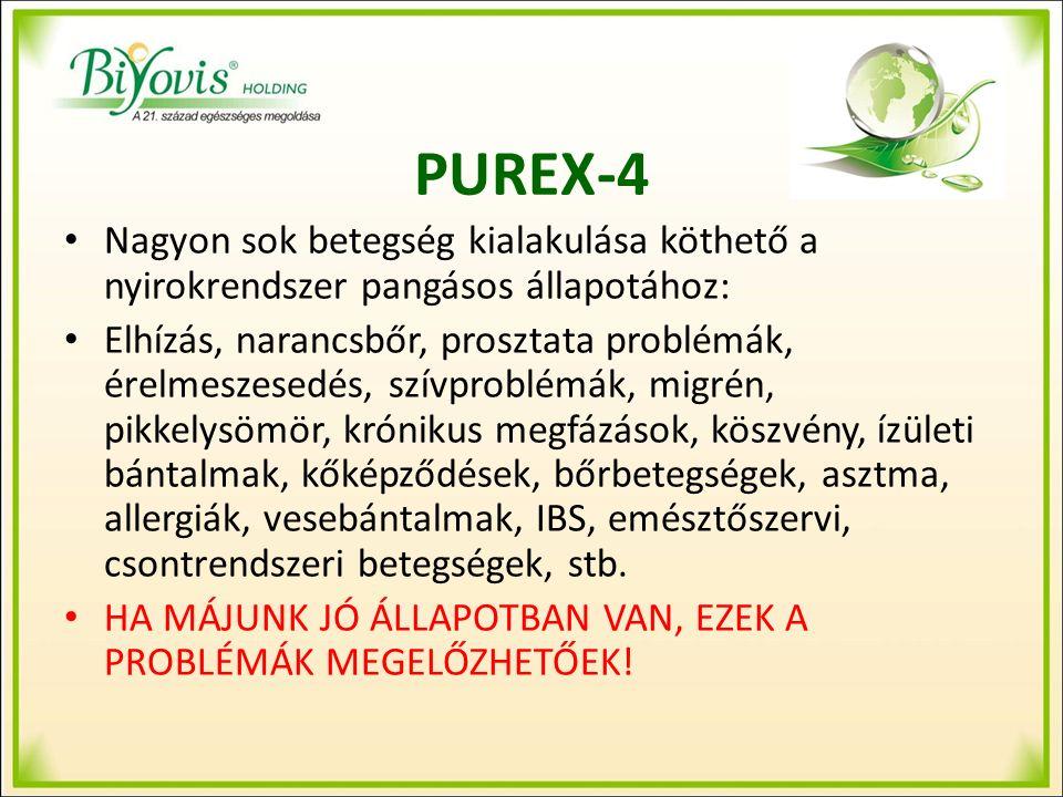 PUREX-4 Nagyon sok betegség kialakulása köthető a nyirokrendszer pangásos állapotához: Elhízás, narancsbőr, prosztata problémák, érelmeszesedés, szívproblémák, migrén, pikkelysömör, krónikus megfázások, köszvény, ízületi bántalmak, kőképződések, bőrbetegségek, asztma, allergiák, vesebántalmak, IBS, emésztőszervi, csontrendszeri betegségek, stb.