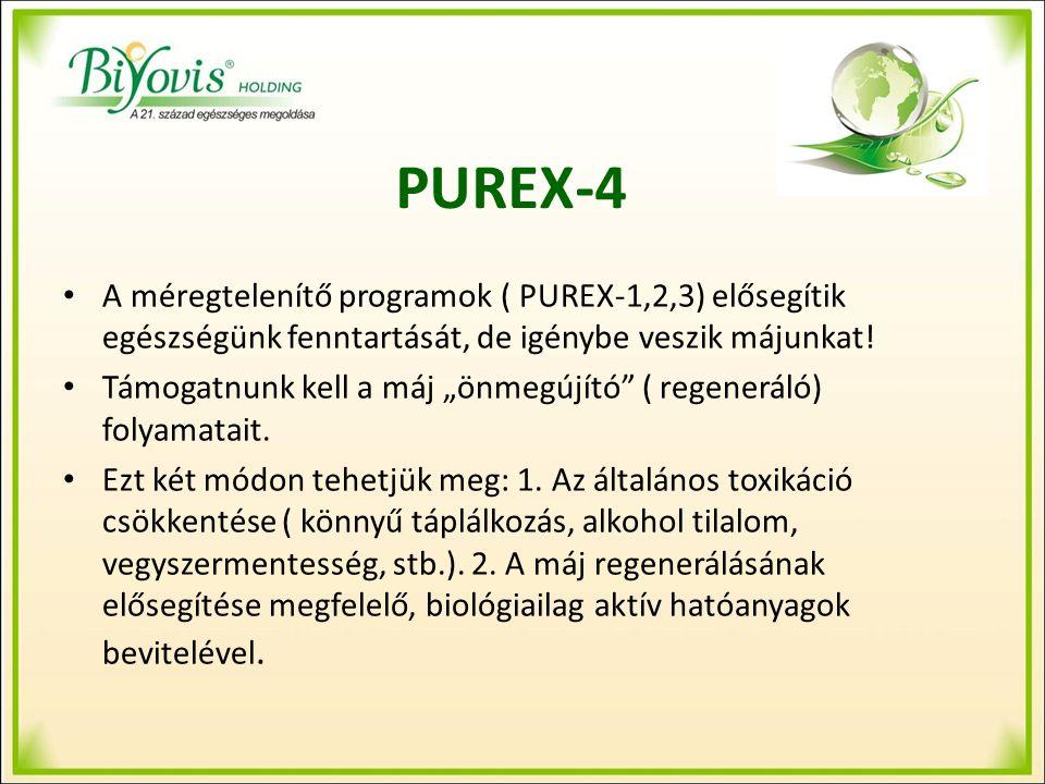 PUREX-4 A méregtelenítő programok ( PUREX-1,2,3) elősegítik egészségünk fenntartását, de igénybe veszik májunkat.