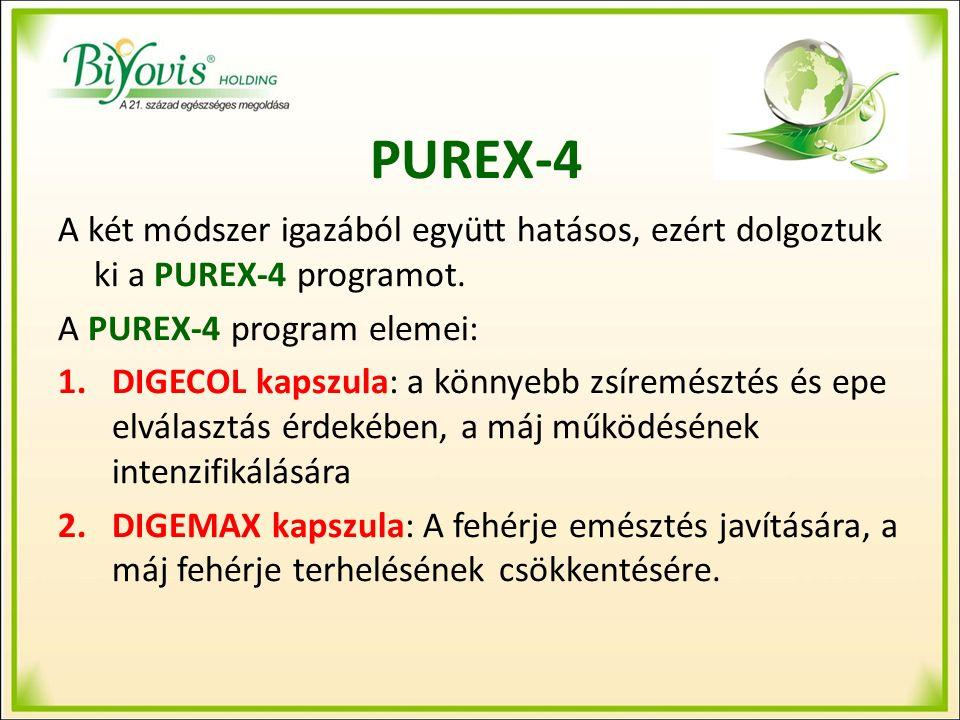 PUREX-4 A két módszer igazából együtt hatásos, ezért dolgoztuk ki a PUREX-4 programot.