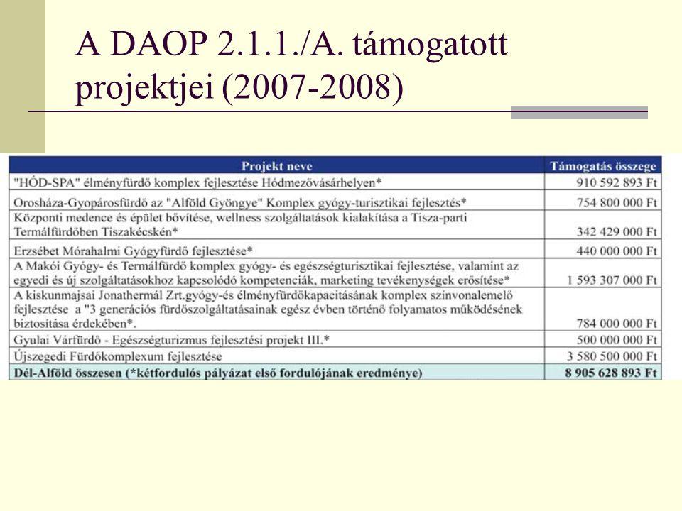 A DAOP 2.1.1./A. támogatott projektjei (2007-2008)
